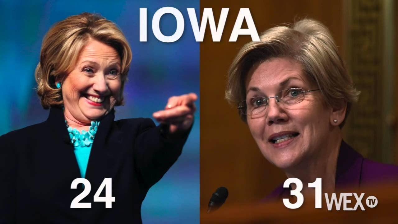 Shock poll: Warren leads Clinton in Iowa, N.H.