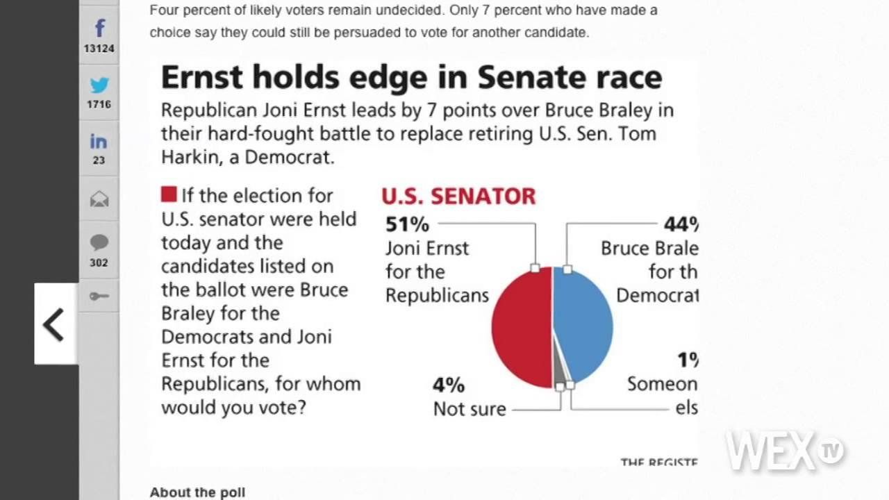 Quinnipiac poll: Iowa Senate race still a tossup
