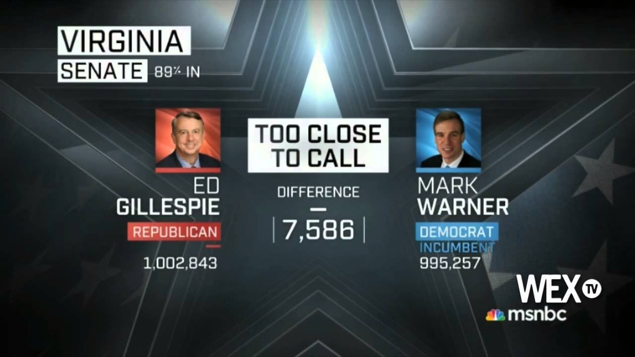 Virginia Senate race still too close to call