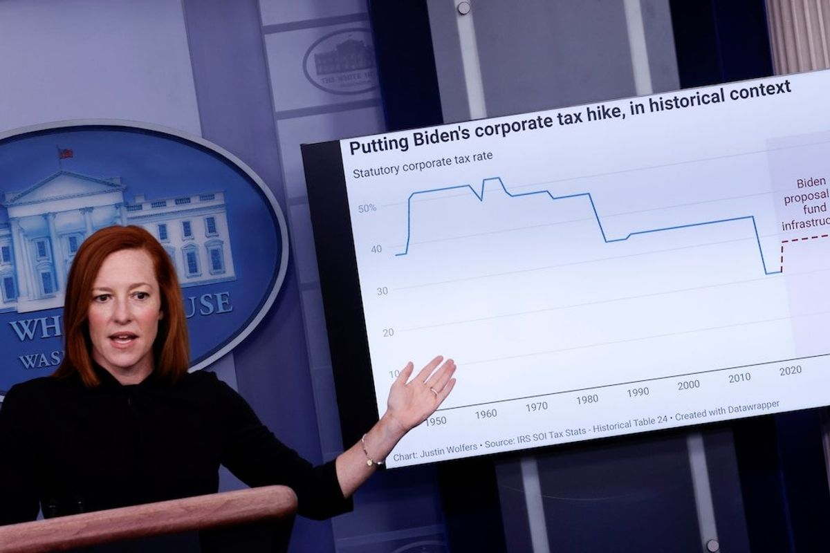 Biden Looks to Raise US Corporate Taxes, with Dozens of Companies Now Paying Nothing