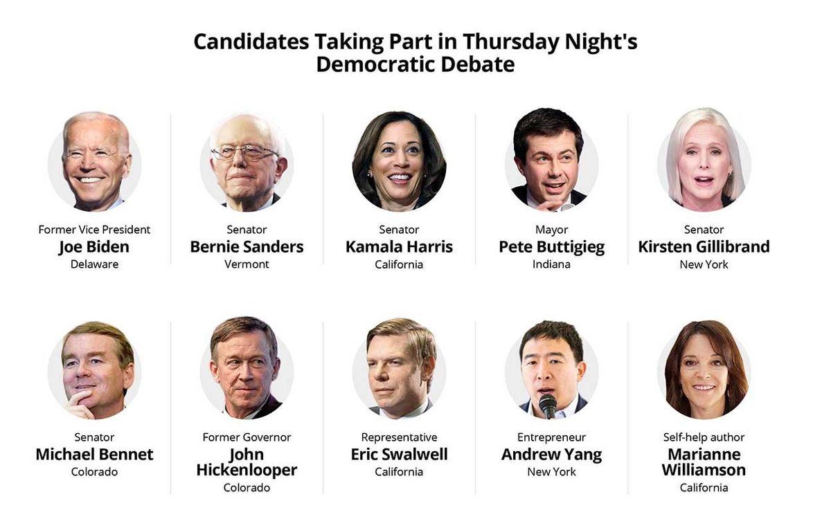 Biden, Sanders, Harris Among 2nd Group of Democratic Hopefuls Set for Miami Debate