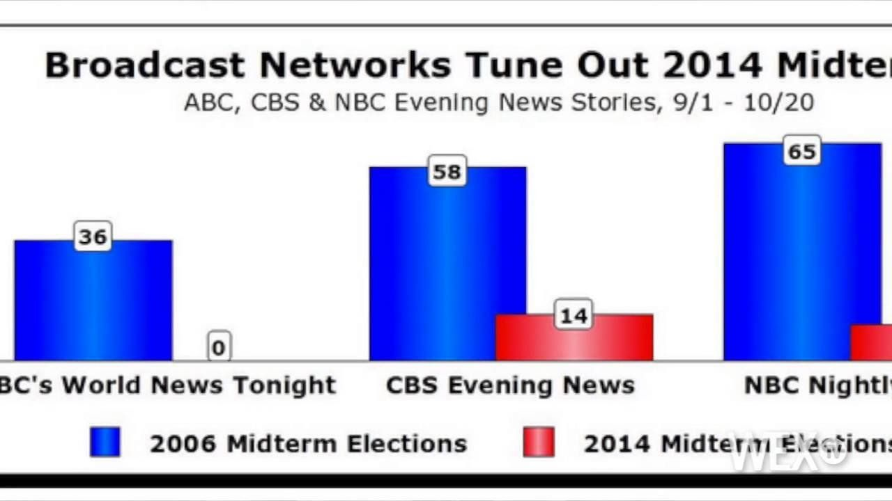 What election? Big 3 networks ignore anti-Obama election