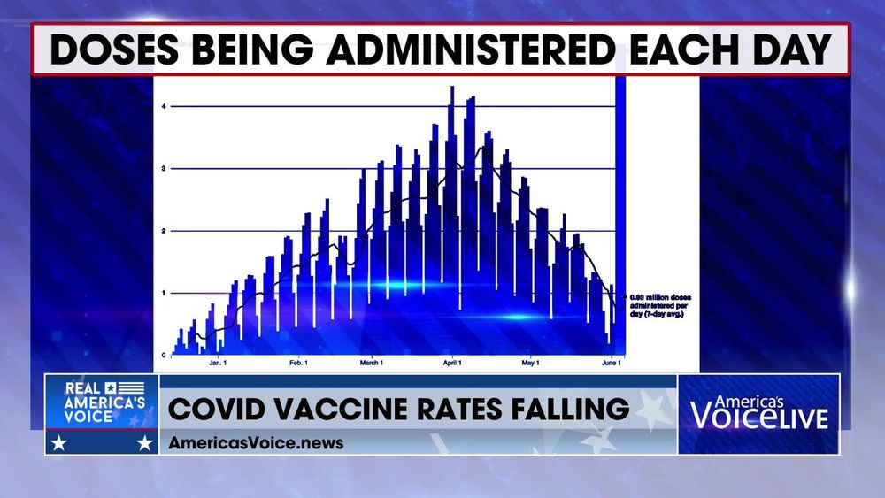 VACCINE RATES FALLING IN THE USA